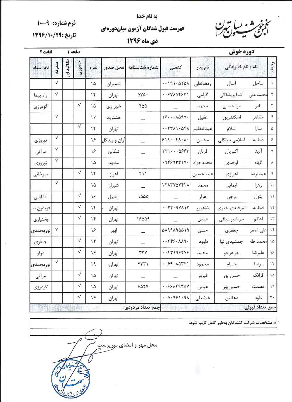 نتایج امتحان خوش انجمن خوشنویسان تهرا دی ماه 96